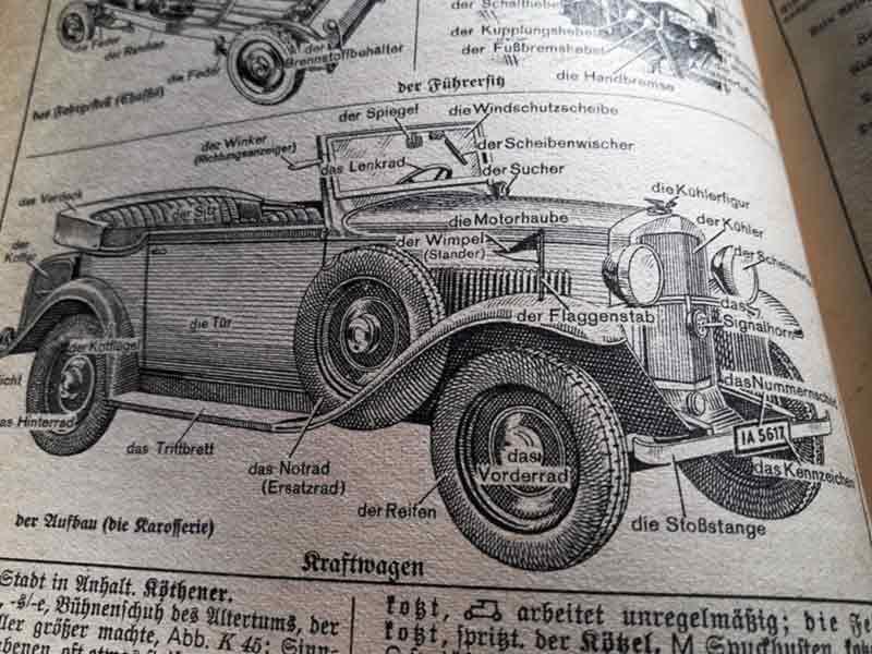 Die Darstellung des Automobils im Sprach-Brockhaus von 1940 mit Beschriftung aller Einzelteile.